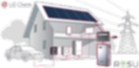 RESU-residential-energy-storage-battery-