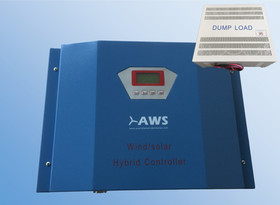 AWS Wind Turbine