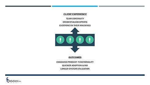 Client Model.jpg