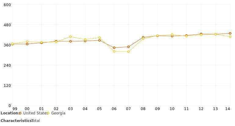 graph alp