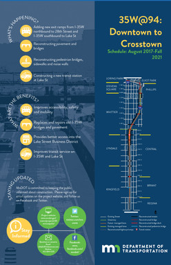 I-35W Pre-Con Communications Poster.jpg
