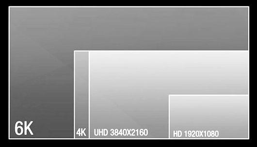 6k-vs-4k.jpg