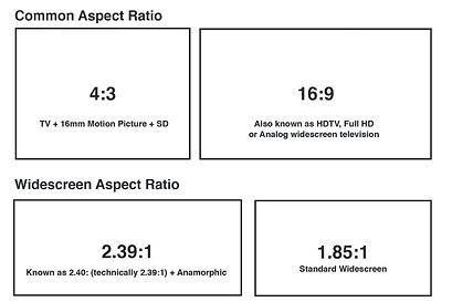 Aspect ratio.jpg