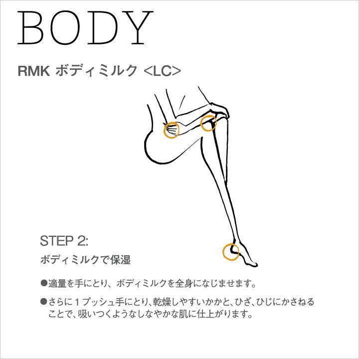 RMK BODY