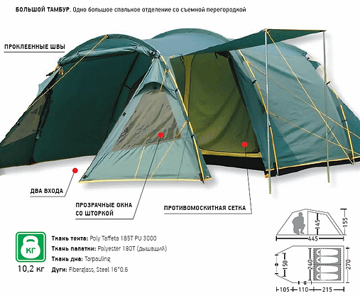 Кемпинговая палатка Greenell «Орегон 4».