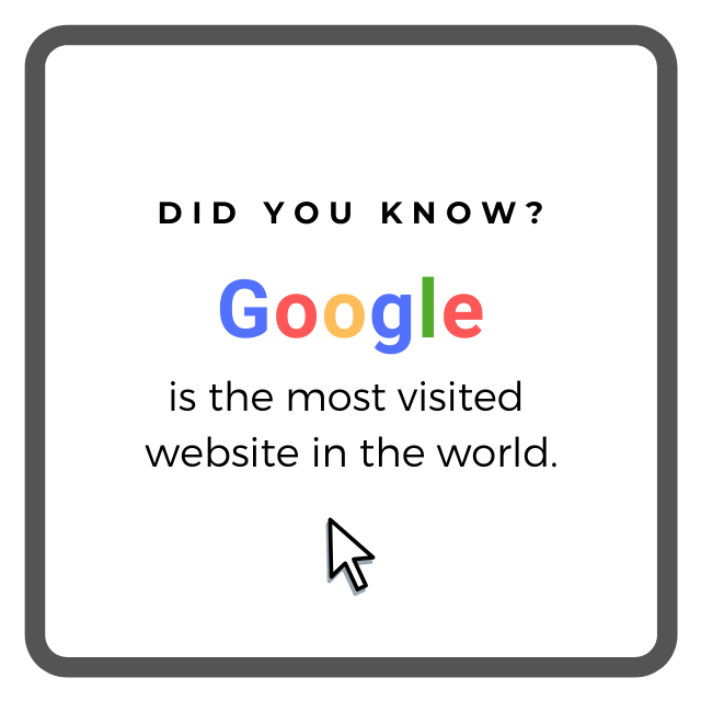 Did you know? Google is the most visited website in the world.