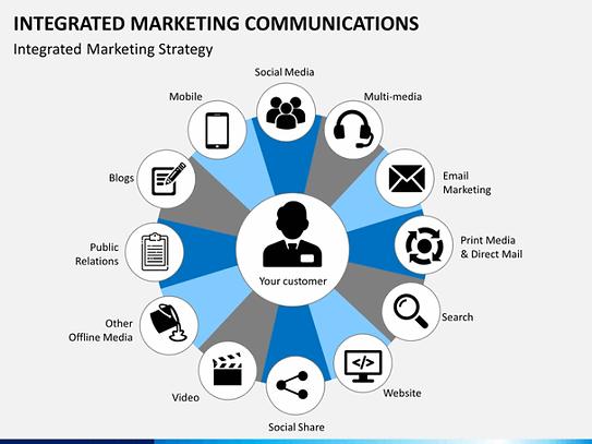 integrated-marketing-slide1.png