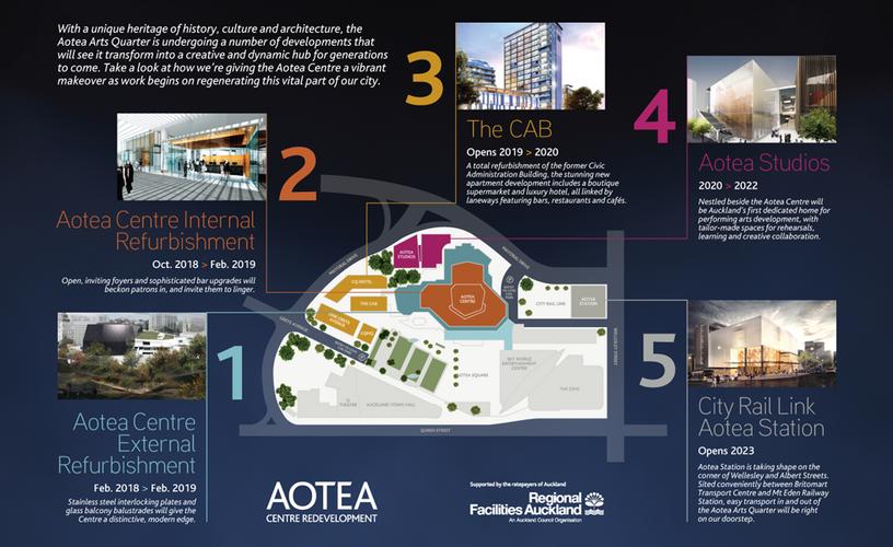 rfa-aotea-map.png