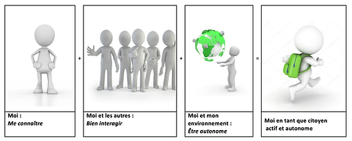 équation_IS.png