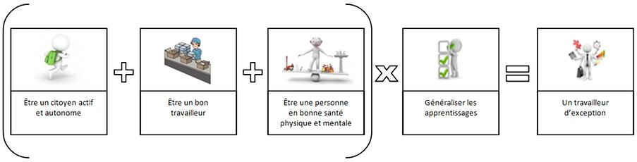 equation_ITSA.png