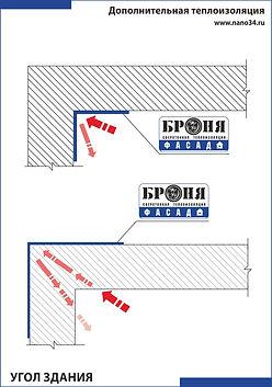 Теплоизолция броня угол здания