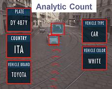 RFNet Vehicle Detection and Anaytics