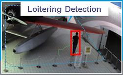 RFNet Loitering Detection