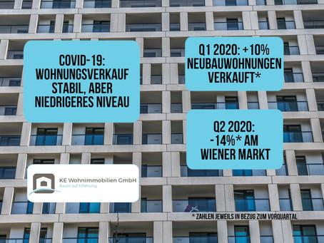 Wiener Wohnungsverkäufe fallen leicht – Markt dennoch sehr stabil