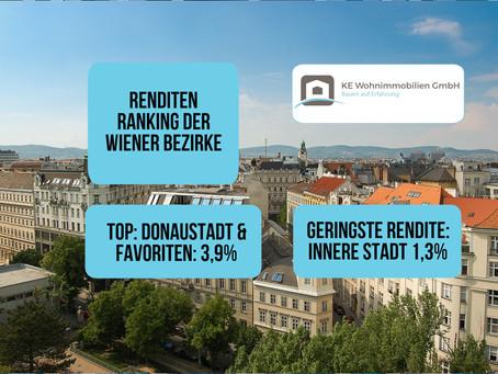 Wiener Renditen Ranking