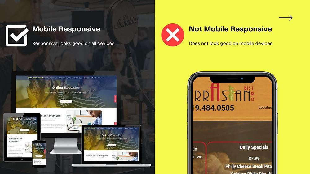 mobile responsive site versus non-responsive site
