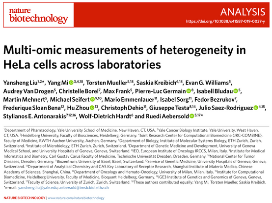 Proteomics joins the discussion of cell line reproducibility