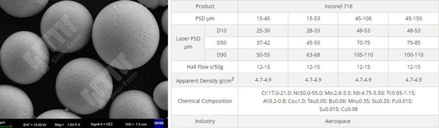 High-quality-3D-Printing-Spherical-Titan