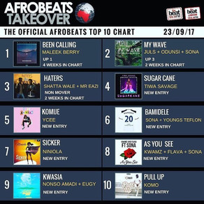 NEW ENTRY: Pull Up Makes The Official Afrobeats Top 10 Chart On The Beat London