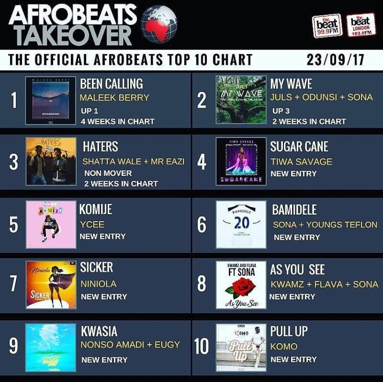 The Official Afrobeats Top 10 Chart - 23/09/17 | The Beat London | Afrobeats Takeover