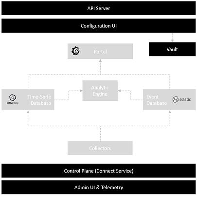 diagram_Monitor.png