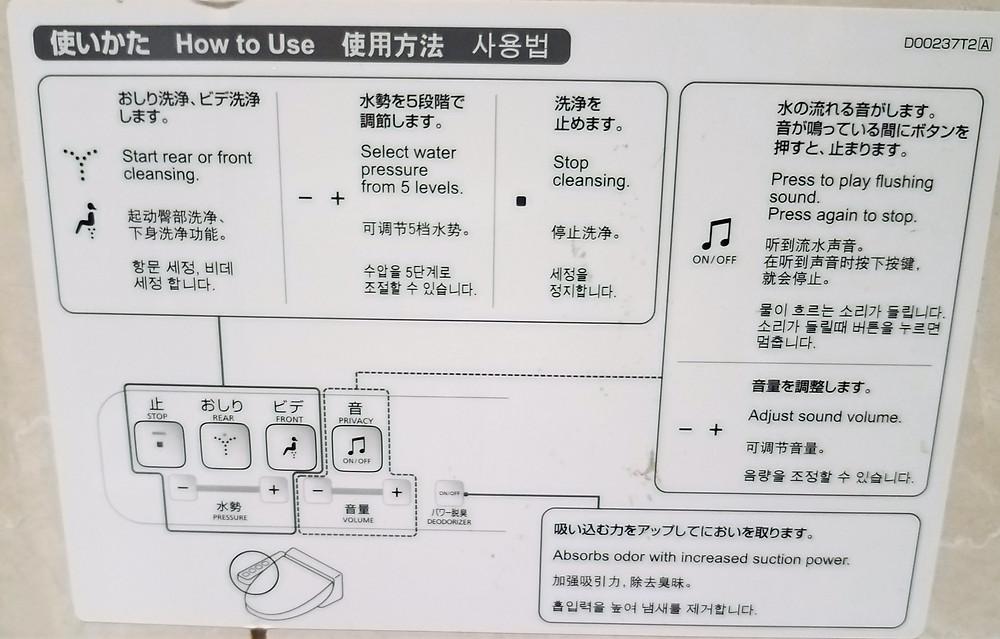 Japanese toilet bidet instructions. How to Use