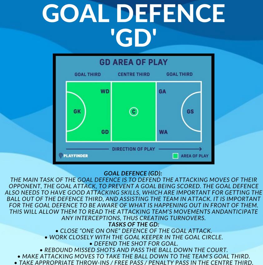 Goal Defence