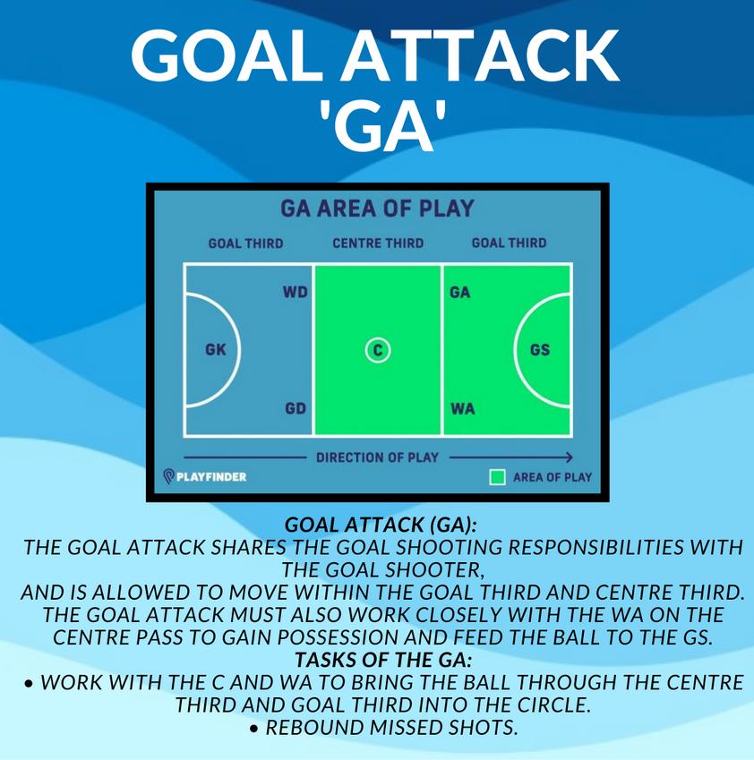Goal Attack