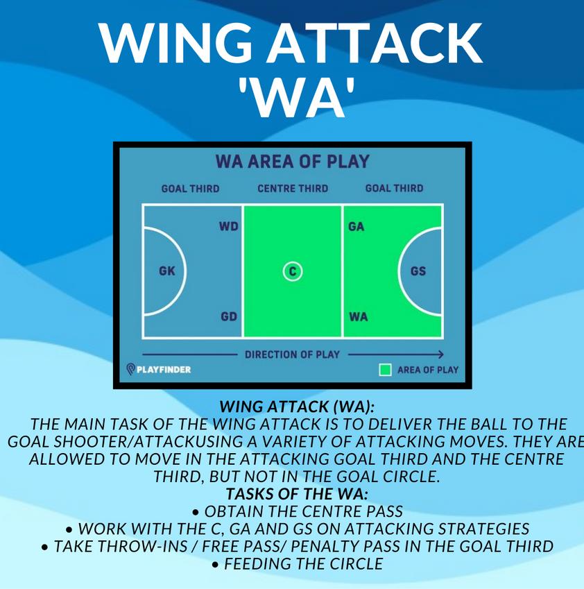 Win Attack