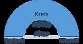 KfA_Logo v2 KeM HG_transp.png