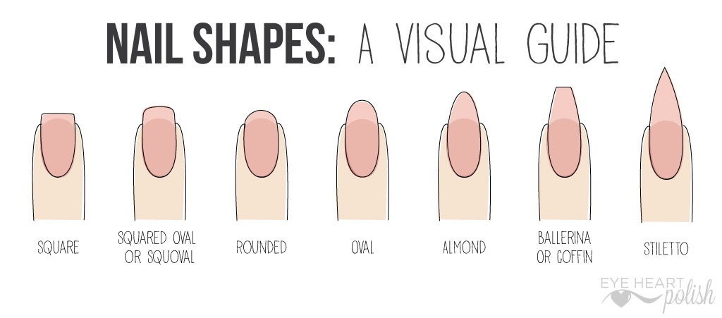 Nail Shapes: Picking and Choosing | cagedbirdmagazine
