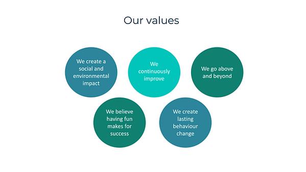 CSR report 2020 (2).png