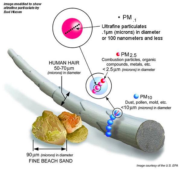 particulate_matter.jpg