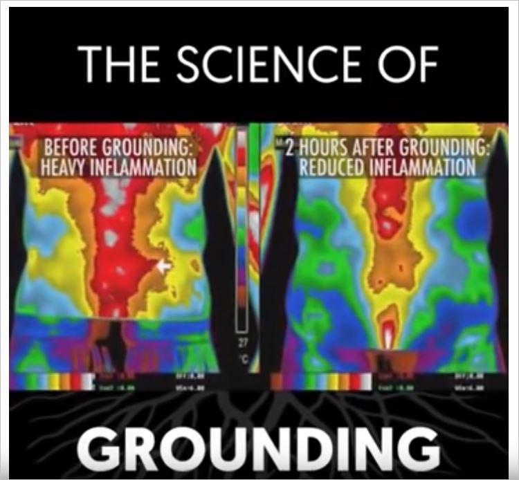 Effets du grounding sur l'inflammation