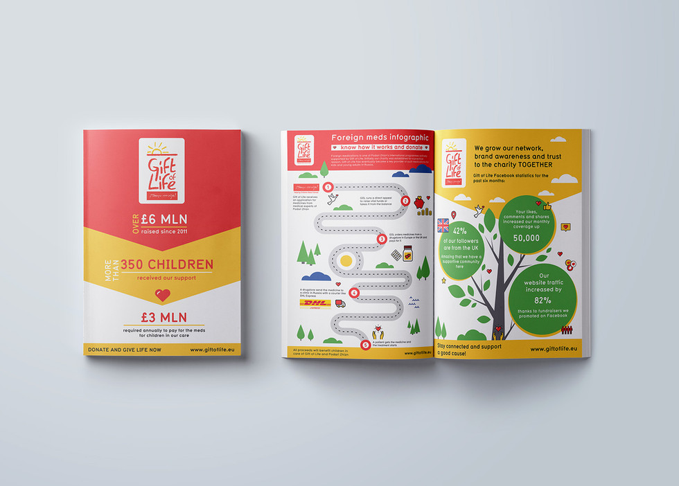 Infographic design Gift  of Life charity