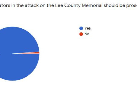 """POLL: LEE COUNTY NAMESAKE VANDAL SHOULD BE CHARGED WITH A HATE CRIME """"NO DIFFERENT THAN PAINTING PEN"""