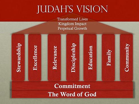 Judahs Vision Pic.jpg
