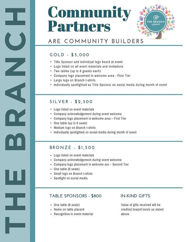 Community Partners 2021.jpg