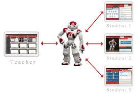 Avatarion multi student image.jpg