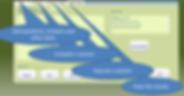 Roboduxi Quizzer Screen Shot.PNG