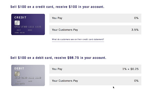 how zero cost credit works.png