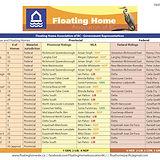 Floating Homes Govt Reps April 2021 web.