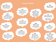 Always Children - Week Ending 2nd July