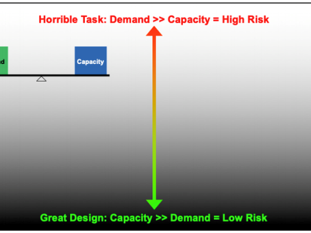Quantifying Demand, Capacity, and Risk in Physical Ergonomics