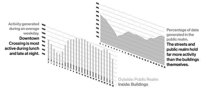 dtx-activity-public-realm.jpg