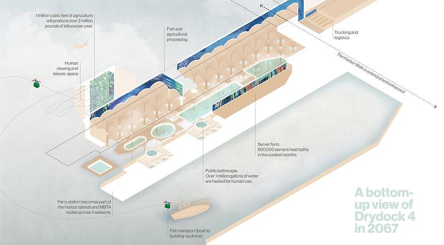 dry-dock-4-fisheye.jpg