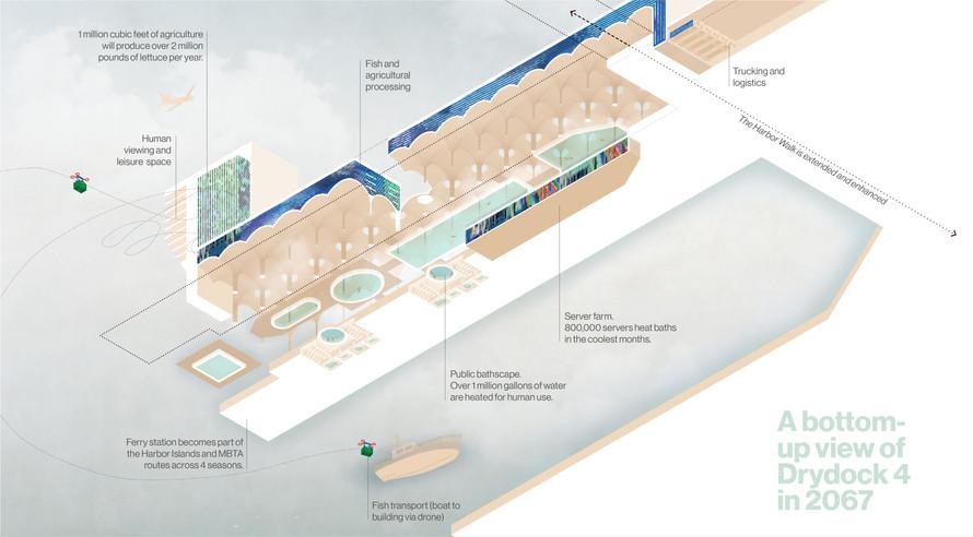 The Marine Industrial Cloud