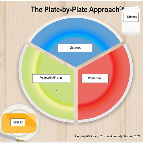 SPANISH:  Visual Plate  - 33% pages -2 pages