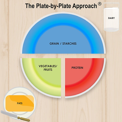 Visual Plate -50% -2 Pages FREE
