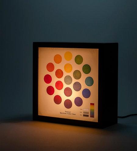 Vintage color spectrum chart